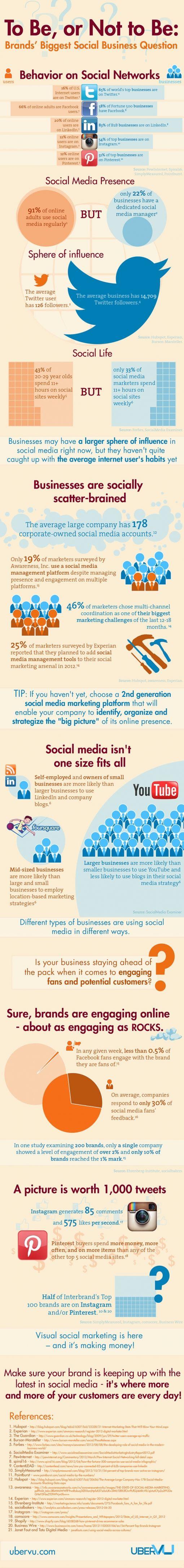 social-brand-behaviour