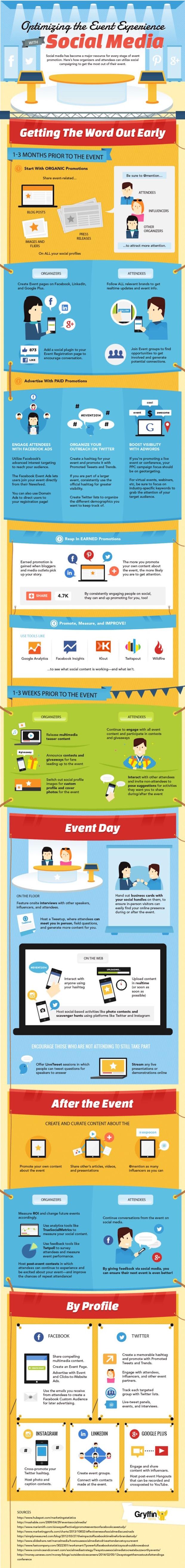 social-media-event-promotion