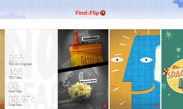 Social media in het onderwijs: TED-Ed helpt om eenvoudig eigen (video) lessen te maken
