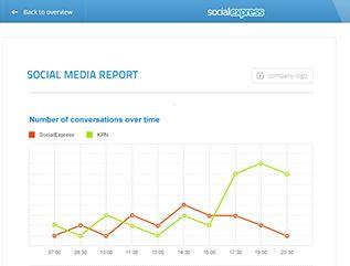 SocialExpress haalt kwart miljoen aan kapitaal op