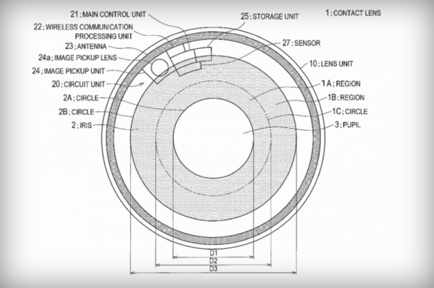 sony vraagt patent aan voor slimme contactlens