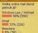 Spammers doorbreken Captcha-code Live Hotmail