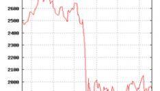 Spammers maken misbruik van de kredietcrisis