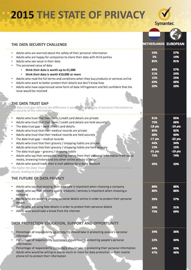 State of Privacy Country Fact Sheet