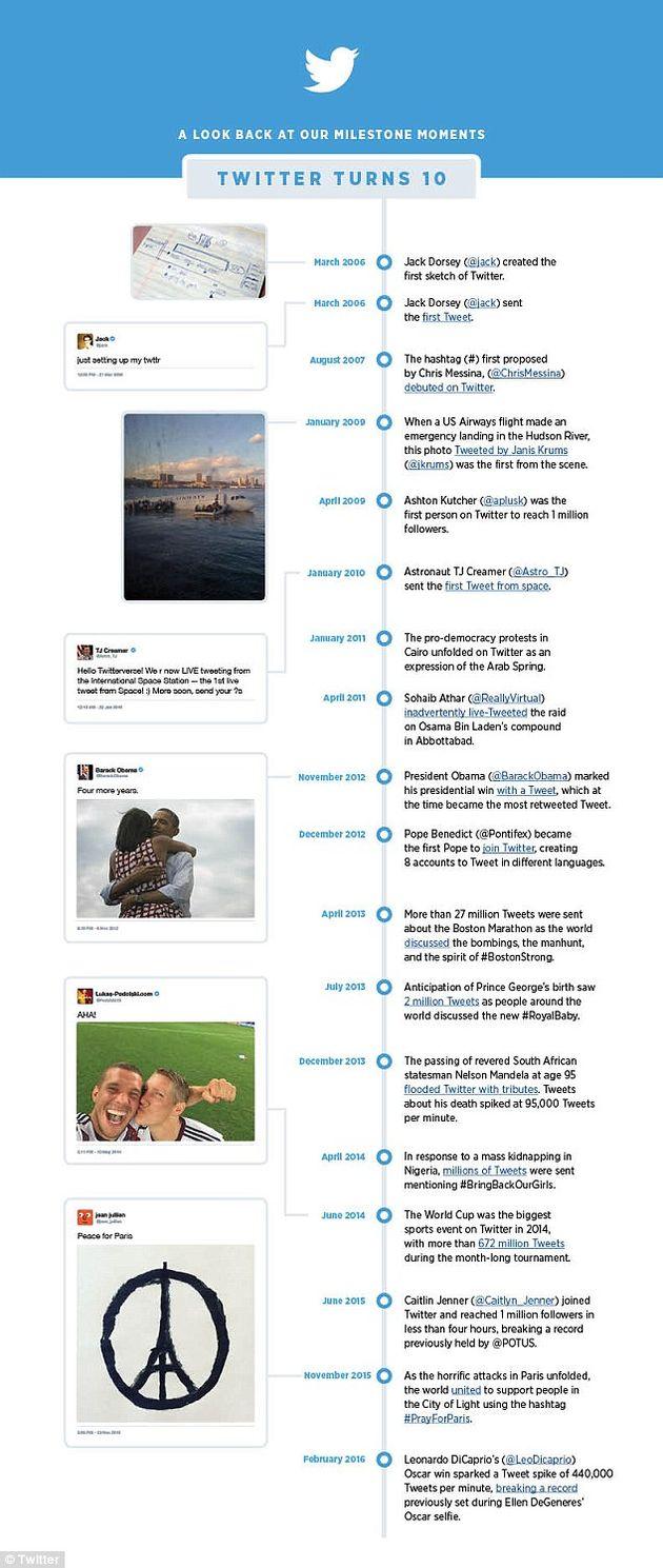Twitter_10_years_infographic