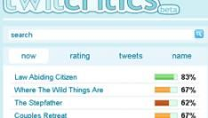 Twitcritics: iedereen recensent