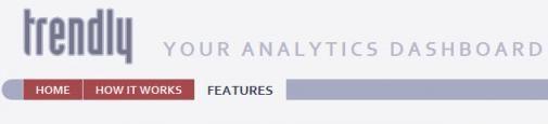 Twitter komt dit jaar nog met eigen gratis analyse tool