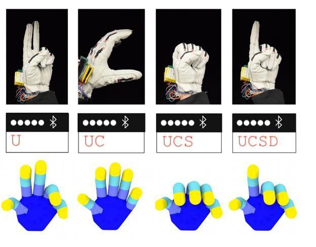 ucsd-handschoen-gebarentaal