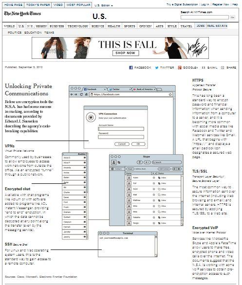 unlock encryptie NYT