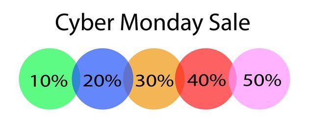 Vandaag is het 'Cyber Monday' in Nederland