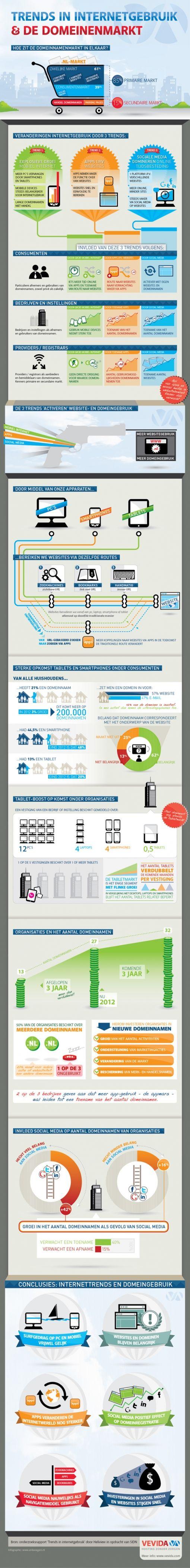 vevida_infographic_599px