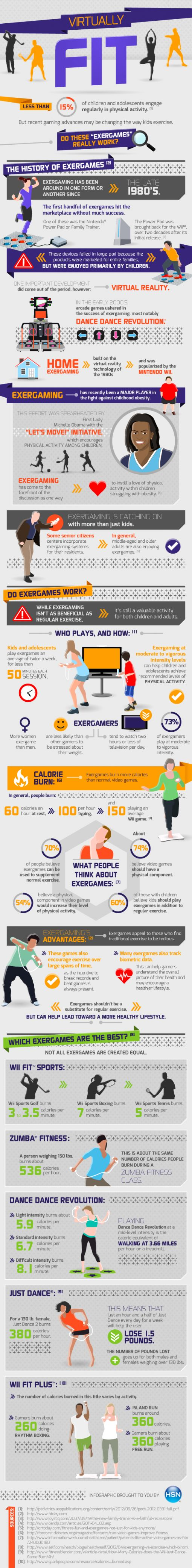 virtually-fit-infographic