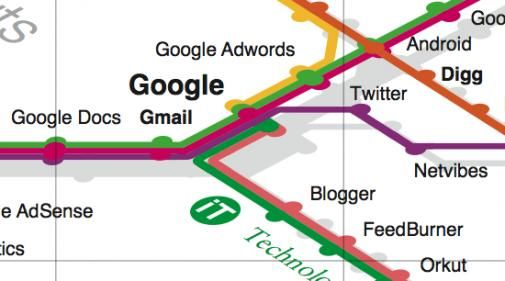 Web Trend Map 3