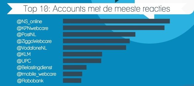 webcare_meeste_reacties