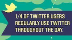 Wie gebruikt Twitter en waarvoor? [Infographic]
