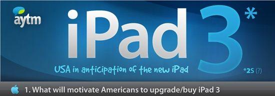 Wie koopt de iPad 3 en waarom? [Infographic]