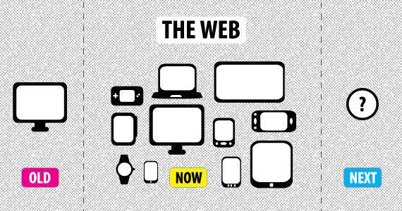Wirwar aan schermen noopt webdesigner tot kundige creativiteit [Infographic]