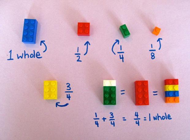 wiskunde_lego