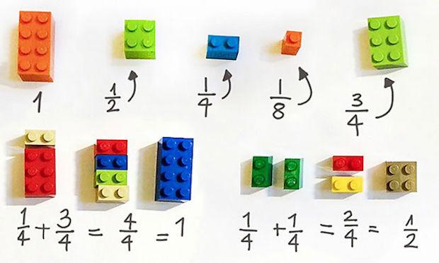 Wiskunde_lego_