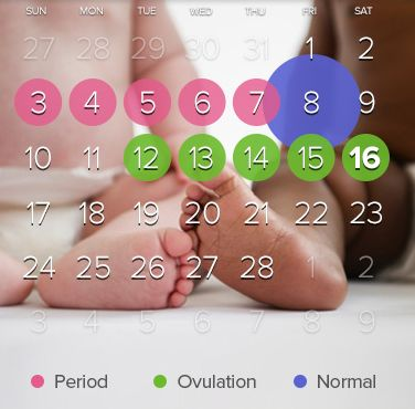 Zwanger worden? Ook daar is een app voor...