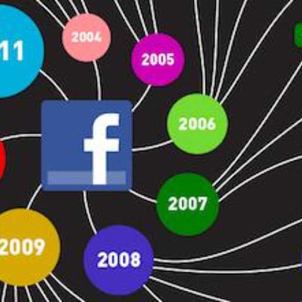 A Brief History of Facebook [Infographic]