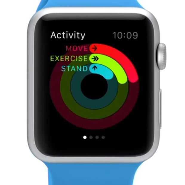 Waarom de Apple Watch de fitness-tracker markt op zijn kop kan gaan zetten