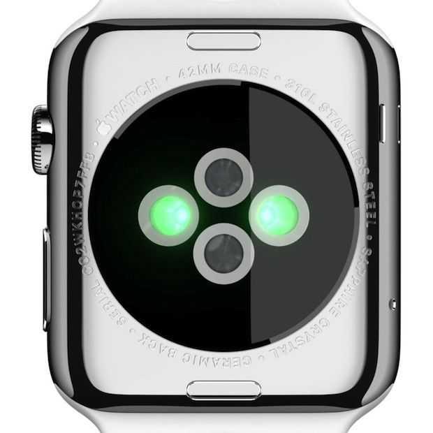 Apple Watch wordt voorlopig niet wat Apple er zelf van verwachtte