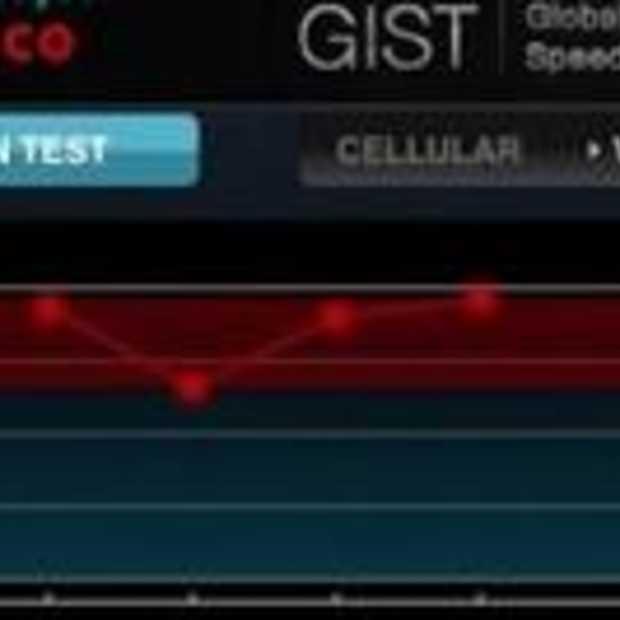 Cisco voorspelt vervijfvoudiging IP-verkeer in 2013