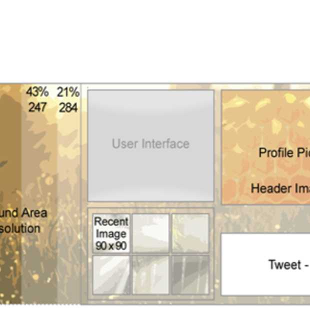 De infographic die je altijd gaat bewaren: De beeldafmetingen in Social Media sites