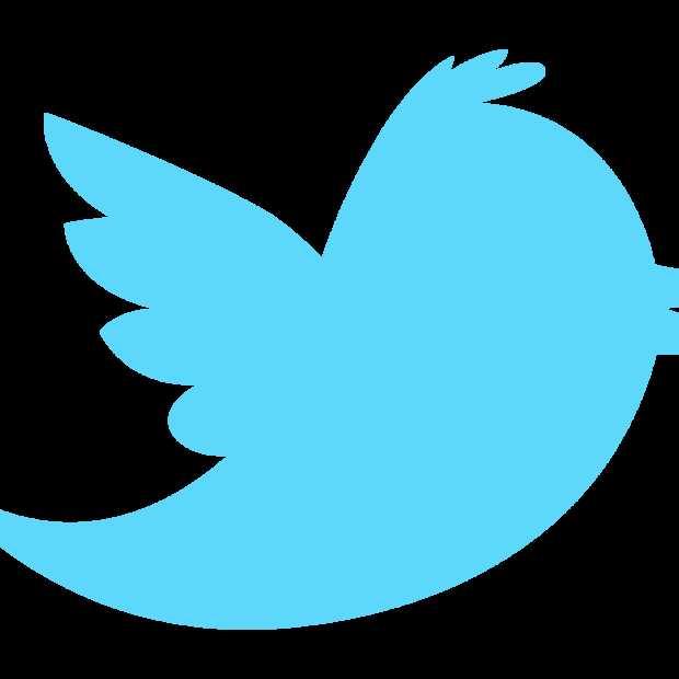 De twintig populairste merken op Twitter