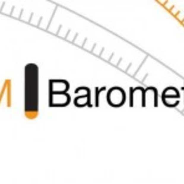 DM Barometer Search voor Adverteerders en Bureaus
