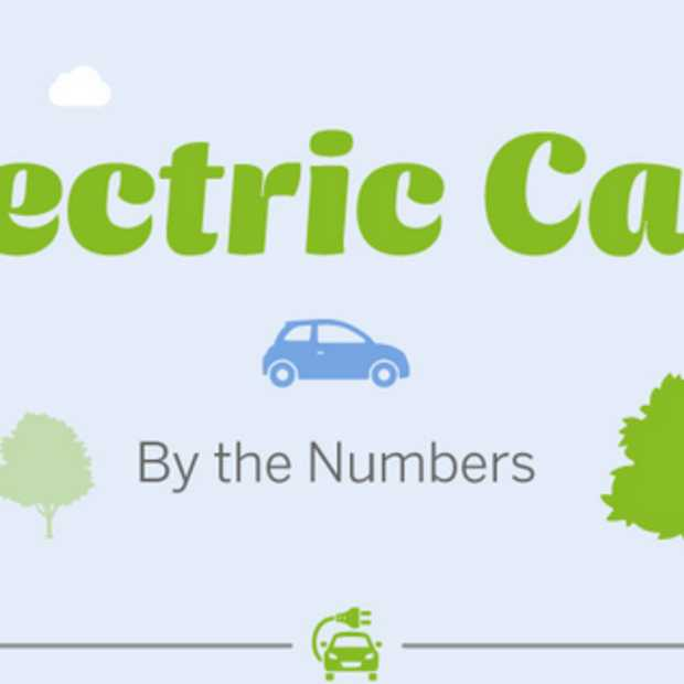 Electrisch/hybride auto's [infographic]