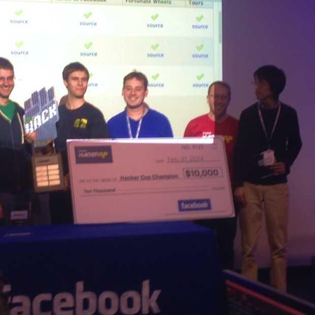 Facebook's 4e jaarlijkse Hacker Cup