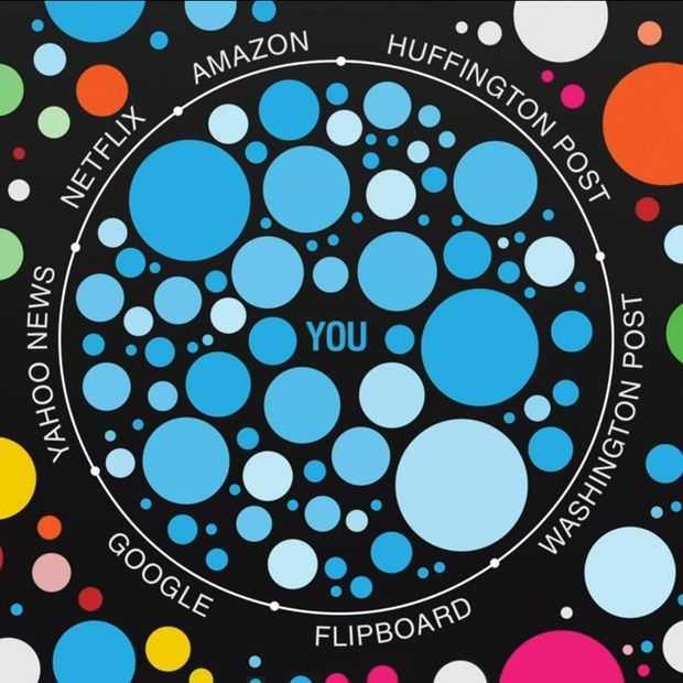 Gaat de filterbubbel ons steeds meer parten spelen?