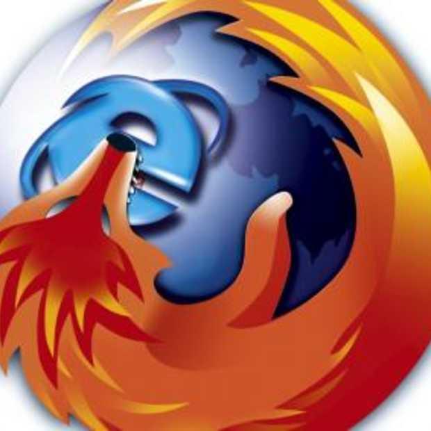 Firefox gebruik iets omlaag in Nederland