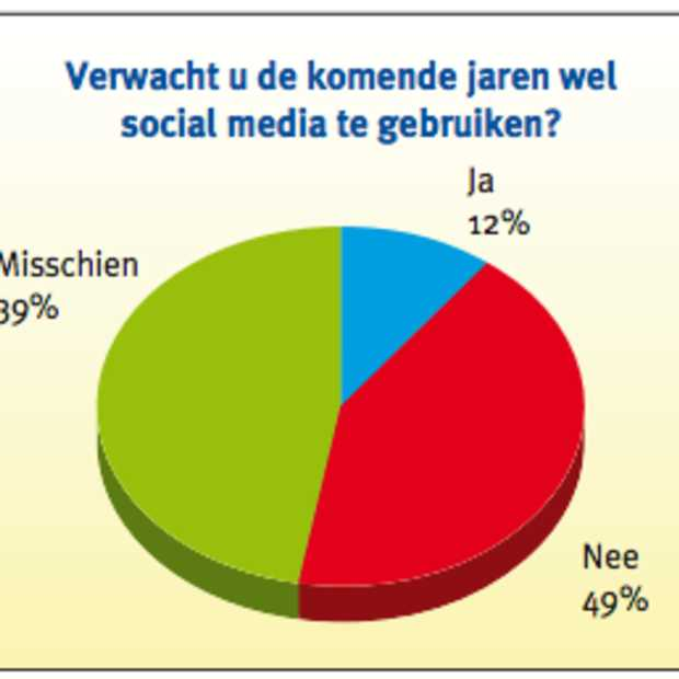 Gebruik social media door ondernemers logistiek nog beperkt