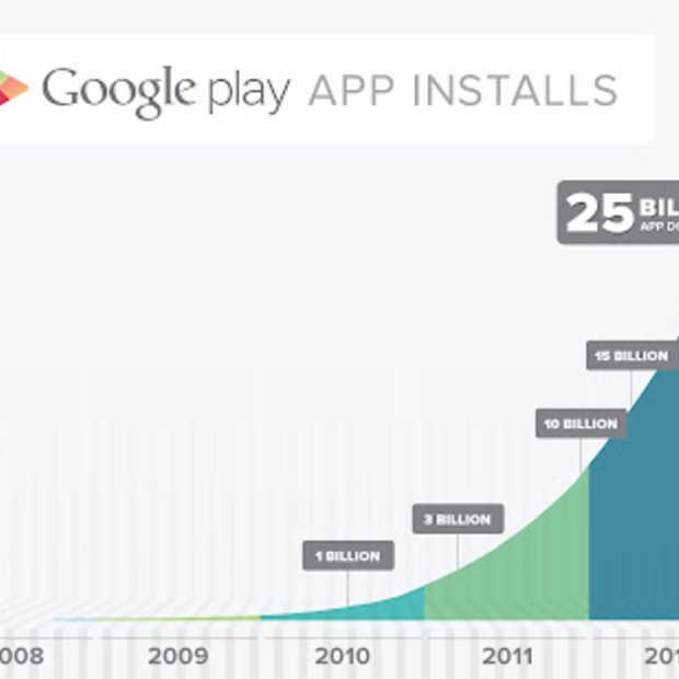 Google Play bereikt mijlpaal 25 miljard downloads