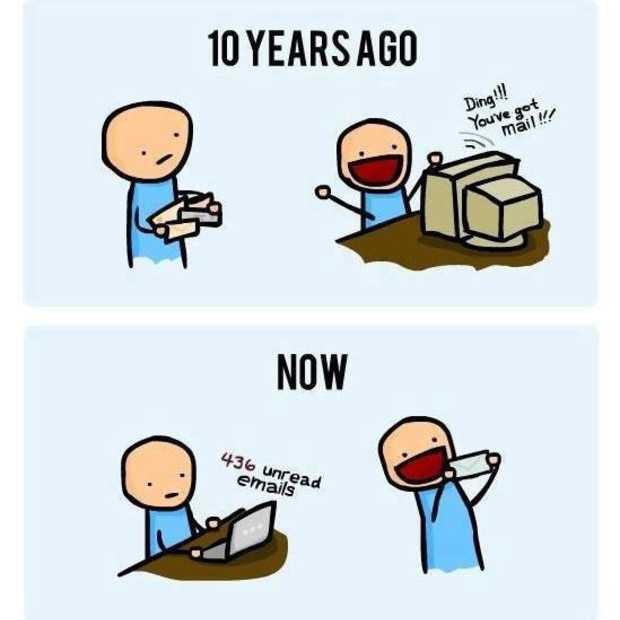Heeft e-mail eigenlijk nog wel een toekomst naast social media? [Infographic]