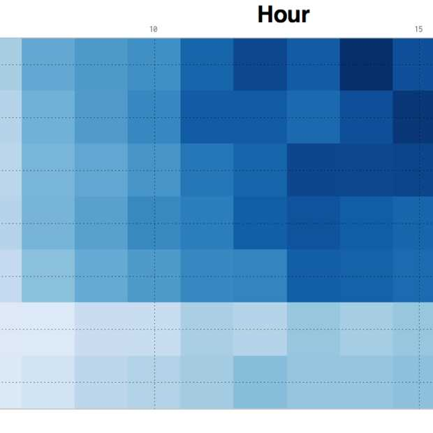 Het beste tijdstip om te tweeten volgens Bitly: maandag - donderdag in de middag