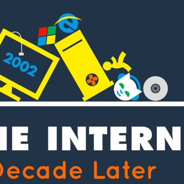 Het internet, 10 jaar later (2002-2012) [infographic]