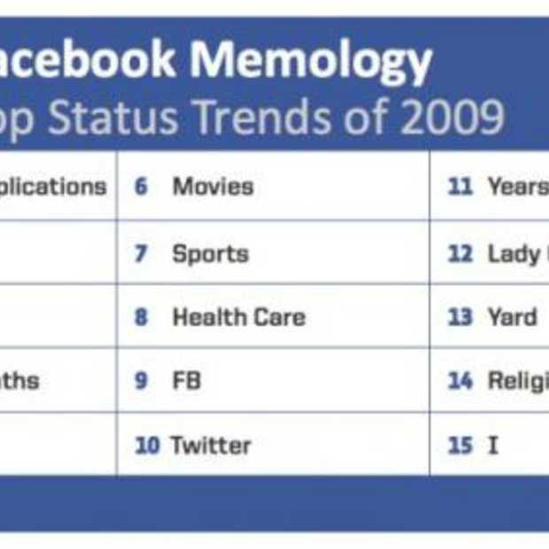 Hot topics op Facebook in 2009