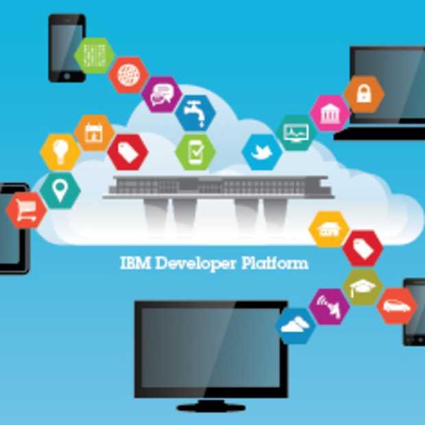 IBM pompt 1 miljard dollar in verder uitbreiden van haar cloudoplossingen