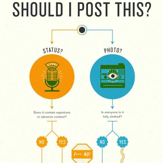 Infographic: moet ik dit plaatsen op social media?