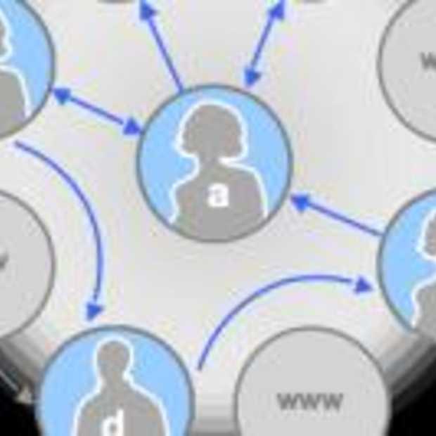 Introduction Social Graph API (video)