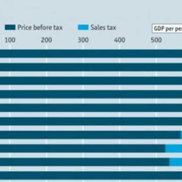iPad het duurst in Europa