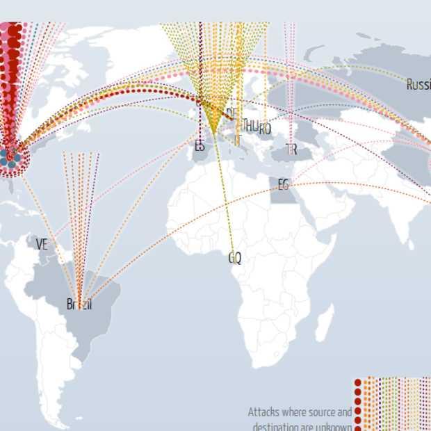 Live visualisatie van DDoS aanvallen
