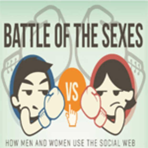 Mannen en vrouwen op social media [Infographic]
