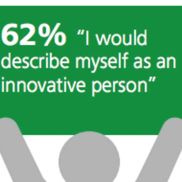Millennials willen meer innovatie zien [Infographic]