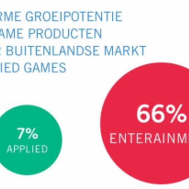 Minister Kamp opende het Center for Applied Games in Amsterdam