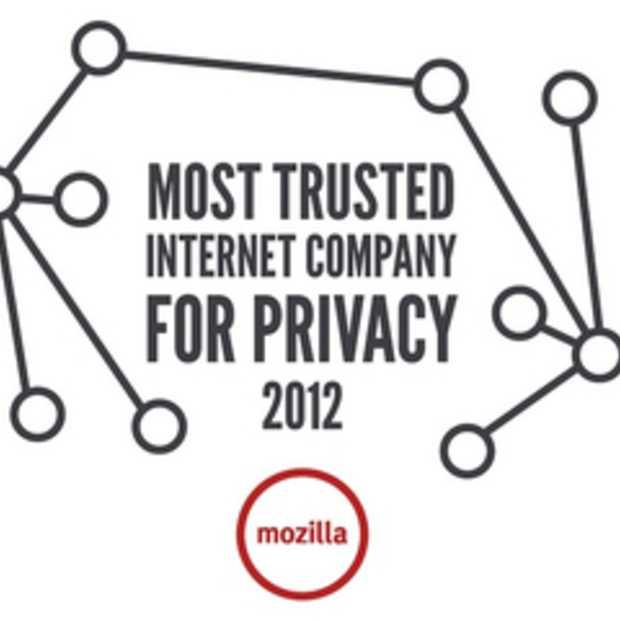 Mozilla was qua privacy het meest betrouwbare internetbedrijf van 2012
